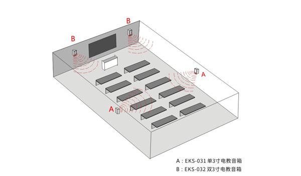 得胜电教音箱EKS-031 EKS-032新品发布.png